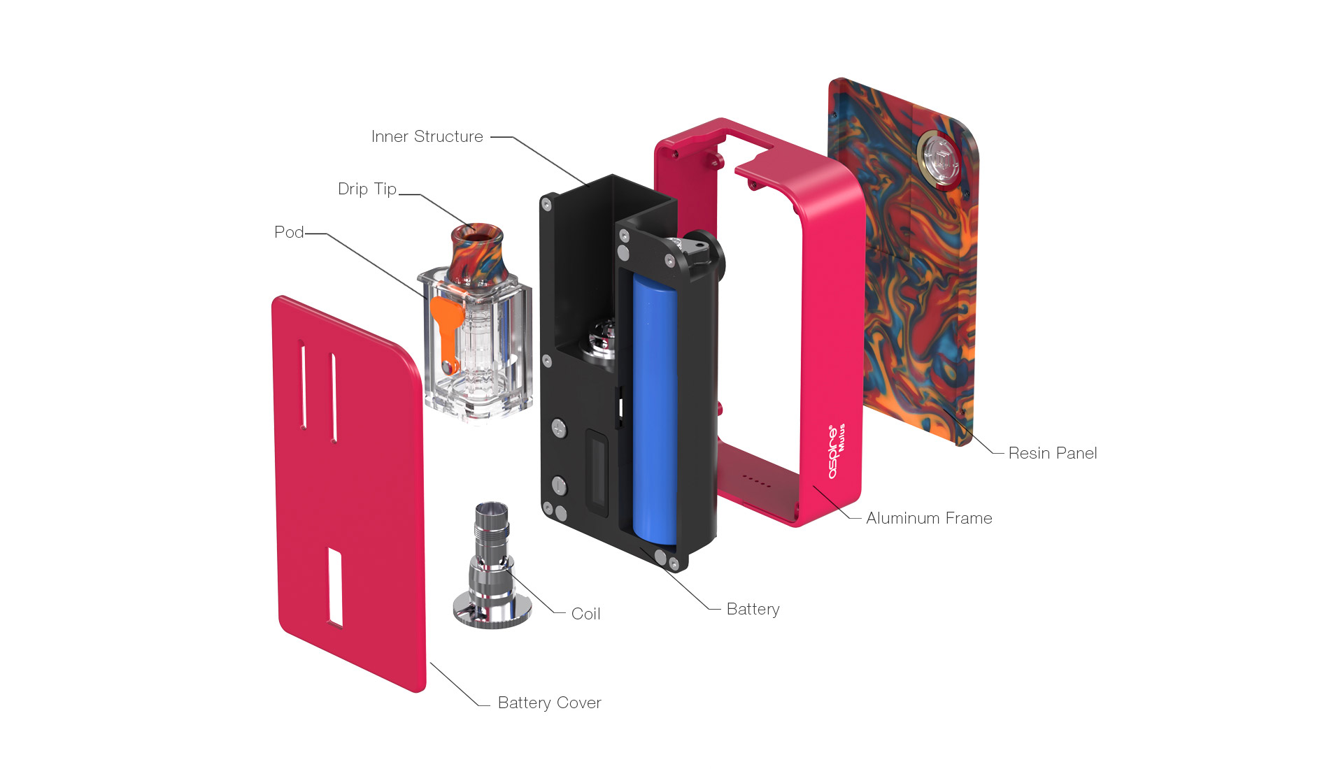 E-Zigaretten Set Aspire Mulus 2